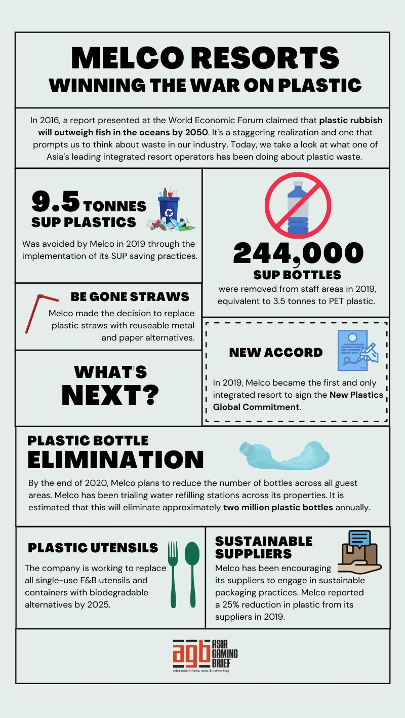 War on plastic