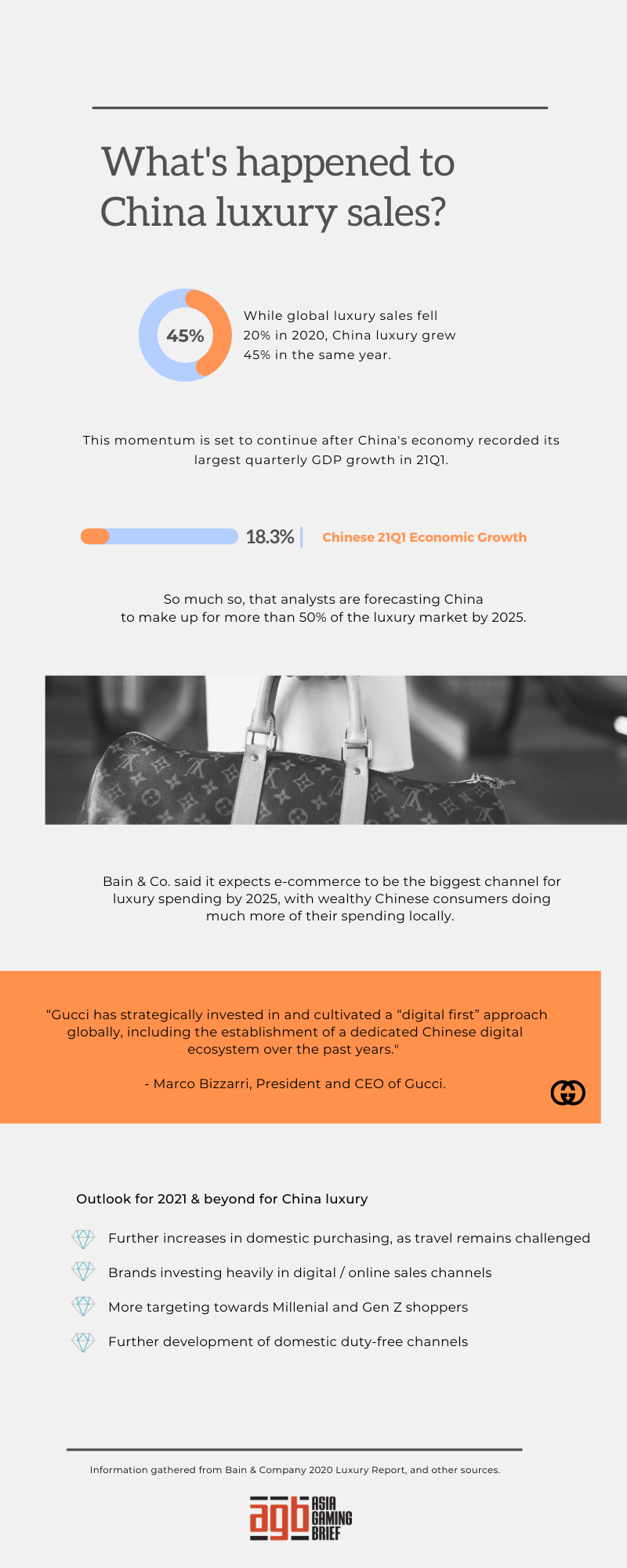 china's, luxury sales, luxury market, chinese